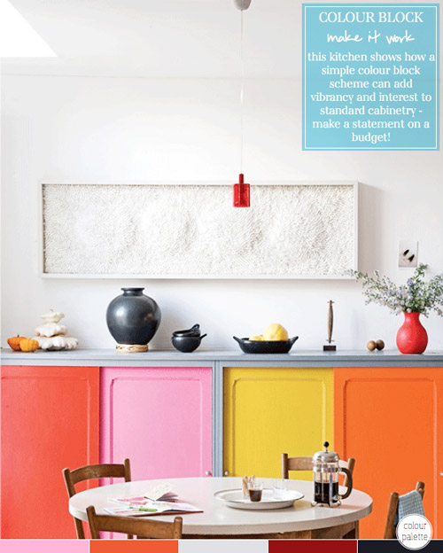 Cocinas de colores - Cocinas de colores ...
